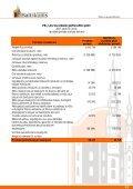 Finanšu rādītāji par 2007.gada 2. ceturksni - Baltikums - Page 6