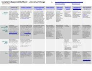 Compliance Responsibility Matrix - University Research Administration