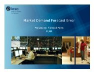 Market Demand Forecast Error