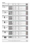 519.Österreich_Katalog_Innen_def.indd 51 18.02.10 11:39 - Tonix - Seite 6