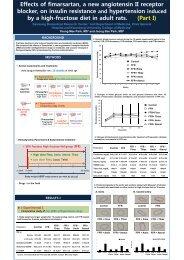 Effects of fimarsartan, a new angiotensin II receptor blocker, on ...