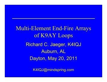 Multi-Element End-Fire Arrays of K9AY Loops - Kkn.net