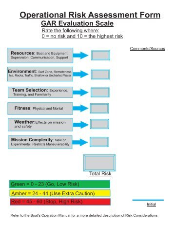 Operational Risk Assessment Form