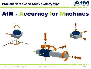 AfM Technology KinematicsComp - AfM Technology GmbH