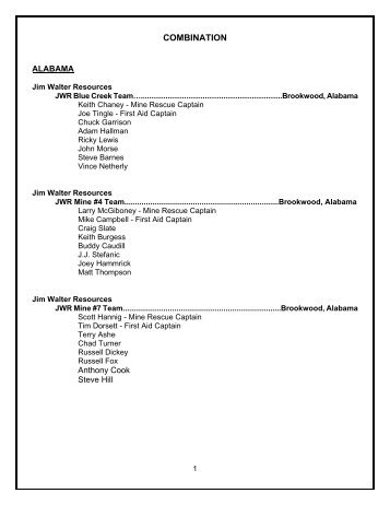 MSHA - 2009 National Coal Mine Rescue Contest Team Roster ...