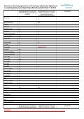 Aktuelle Ãœbersicht zum Genehmigungsverfahren - zrk - Seite 3