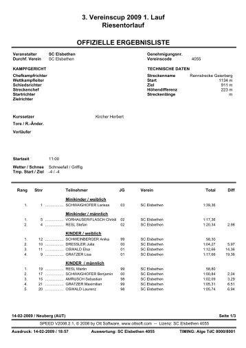 3. Vereinscup 2009 1. Lauf Riesentorlauf OFFIZIELLE ...