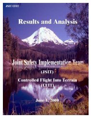 controlled flight into terrain (cfit) - Commercial Aviation Safety Team