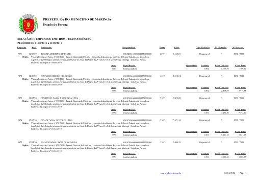 Empenhos Emitidos - Maio - PREFEITURA - Maringá - Estado do ...