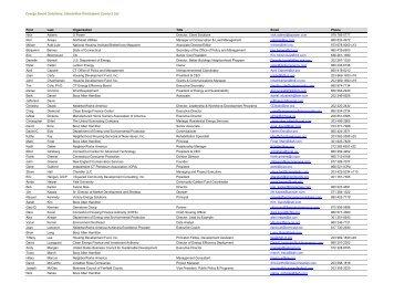 Energy Smart Solutions: Simulation Participant Contact List