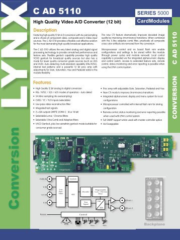 High Quality Video A/D Converter (12 bit) - LYNX Technik AG