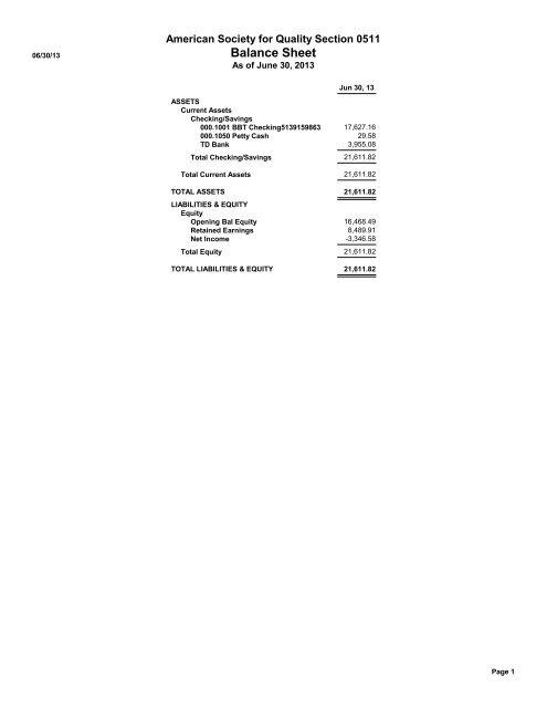 Balance Sheet - Northern Virginia Section 0511 ASQ