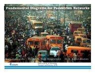 Fundamental Diagrams for Pedestrian Networks
