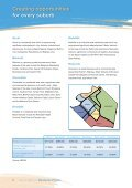 Business Profile - City Of Belmont - Page 6