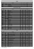 TARIF GOLF 2013 - Page 2