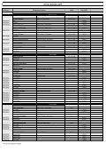 TARIF GOLF 2013 - Page 7