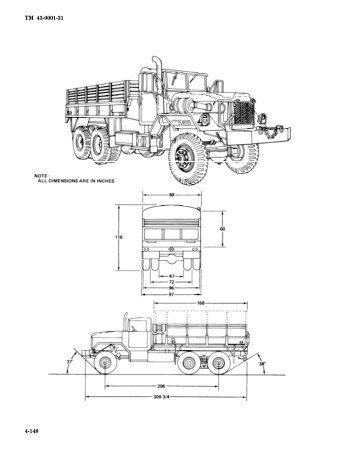 M54A1 w/winch pages from TM 43-0001-31 Equipment Data ... - JED