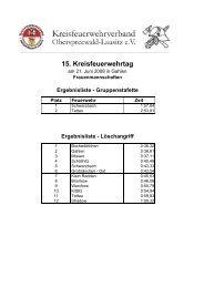 15. Kreisfeuerwehrtag - KFV-OSL