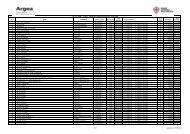 Elenco di pagamento in ordine alfabetico A - L [file .pdf] - Sardegna ...