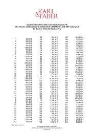Ergebnisliste246_Aufgeld AM_19JH - Karl & Faber