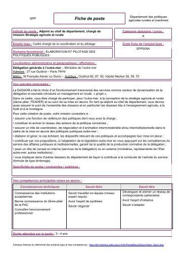 Modele Fiche De Poste Vierge Document Online