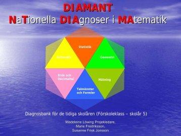 Power-point från Madeleine Löwings föreläsning