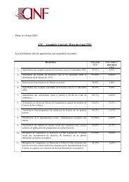 Résultats des votes à l'Assemblée Générale Mixte ... - ANF Immobilier