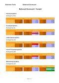 Balanced Scorecard - Vorest AG - Seite 2