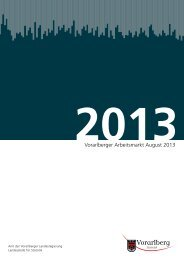 Arbeitsmarkt August 2013 - Vorarlberg