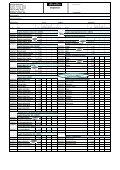 Disposition - Muskator-Werke GmbH - Page 3