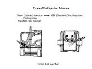 Types Of Fuel Injection Schemes