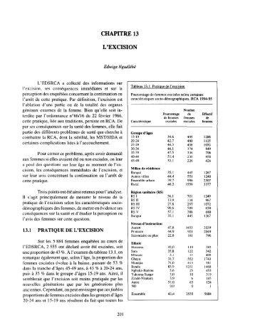 République Centrafricaine Chapitre 13 - Measure DHS