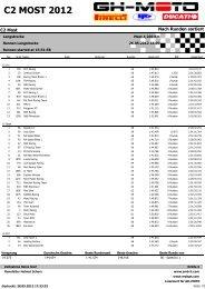 Langstrecke - Lietz Sport Racing Team