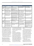 tests for screening and Diagnosis of type 2 ... - Clinical Diabetes - Page 3