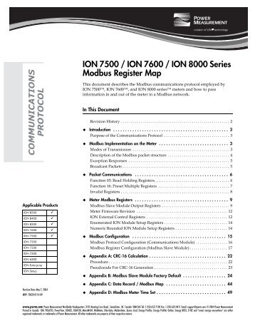 ION 7500 / ION 7600 / ION 8000 Series Modbus Register Map