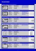 Kartenhalter - MADA - Marx Datentechnik GmbH - Seite 3