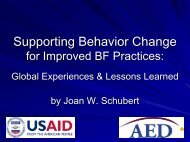 Supporting Behavior Change: Community and ... - Linkages Project