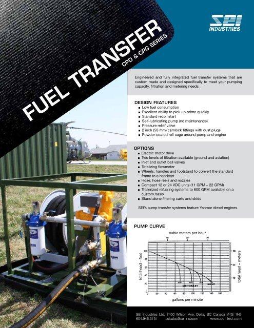 Fuel Pump Systems - SEI Industries Ltd.