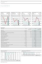 Kurzüberblick - Annual Report 2012