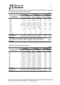 Terceiro trimestre - Banco do Nordeste - Page 4
