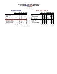junior varsity & intermediate soccer - Interscholastic League of ...