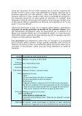 Descargar pdf - Aula de Bellas Artes - Page 2
