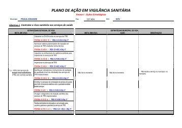 plano de ação em vigilância sanitária - Prefeitura de Praia Grande
