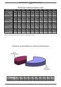 Polizeiliche Kriminalstatistik 2012 - Jossgrund - Seite 5