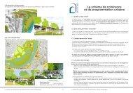 Le schéma de cohérence et de programmation urbaine - Angoulême