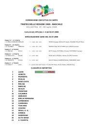 Comunicato Ufficiale n. 6 Indoor Maschile - pallavolo.com
