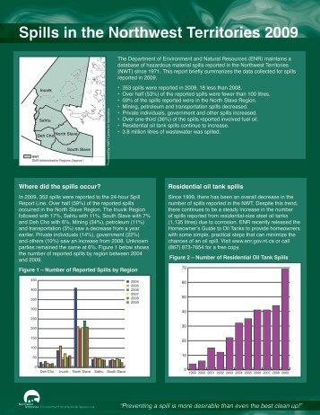 Hazardous Spills Summary Report - Environment and Natural ...