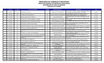 Resumen de Casas de Empeño por Provincia - Ministerio de ...