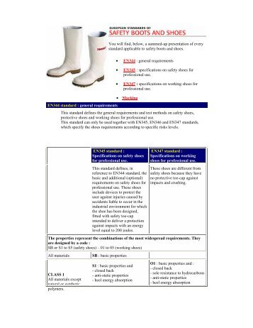 European Standards for Safety Boots and Shoes - Davro Industrial
