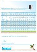 WWC - 1 (15-190 kW) Vandkølet vandkøleanlæg - Bundgaard ... - Page 2